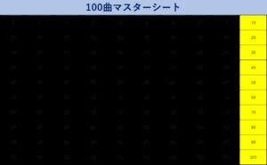100曲マスター